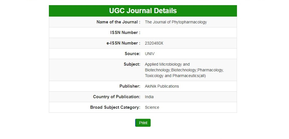 International Journal Of Applied Research In Natural Product